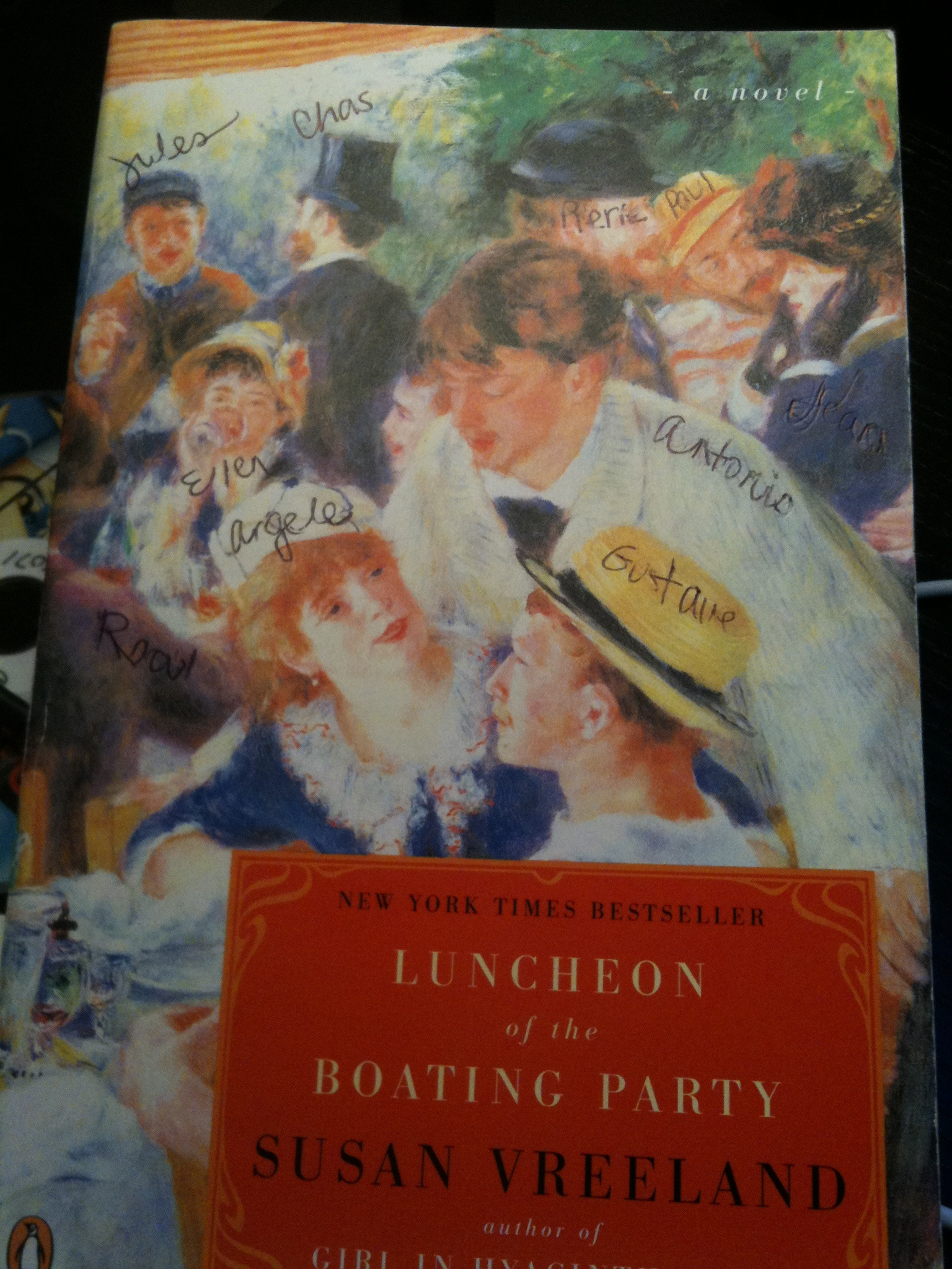 the boating party Luncheon of the boating party by renoir (1880-81): interpretation of  impressionist genre painting.